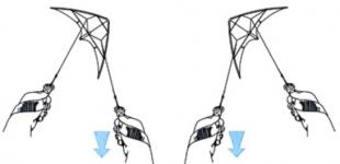 ovládání akrobatického draka - oblouk tažením