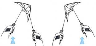 ovládání akrobatického draka - oblouk tlačením